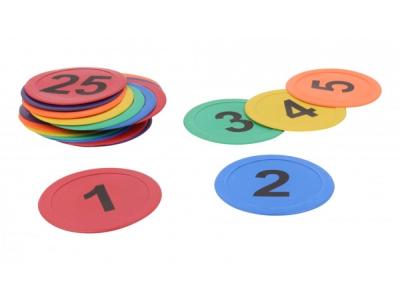Vloermarkering met cijfers 1 t/m 25